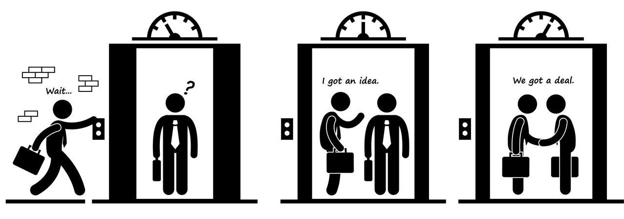 4 Dicas Para Criar Seu Elevator Pitch Matador