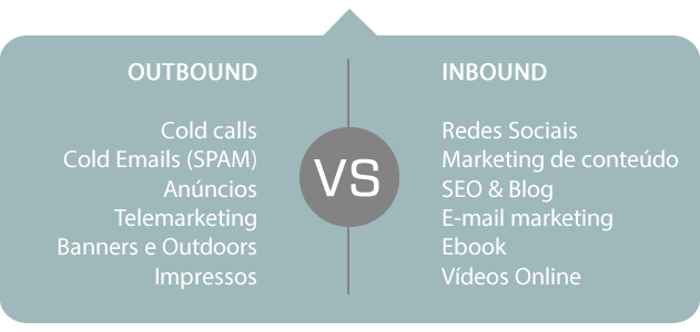 outboundxinbound