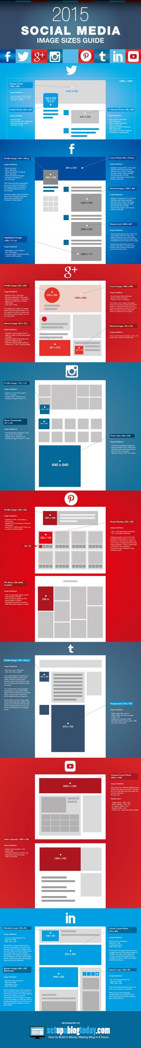 [Infográfico] Guia de Tamanhos de Imagens para Redes Sociais