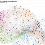 Como voltar a visualizar a sua rede LinkedIn graficamente?